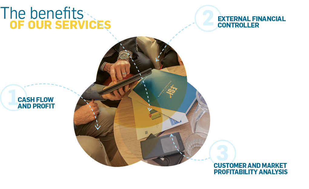 The benefits of combining our service